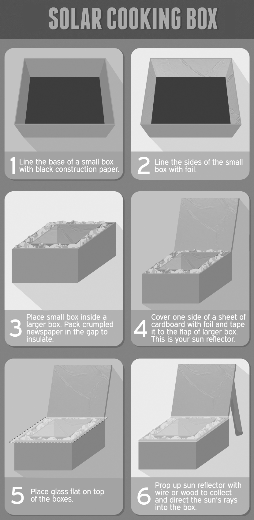 Solar cooking, Solar Oven